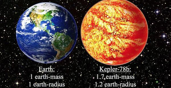 Otkriće! Na svakoj petoj planeti je moguć život kao na Zemlji!