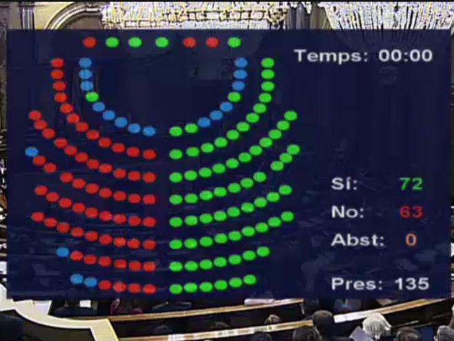 Katalonski parlament pokrenuo proces otcjepljenja, Rahoj: Rezolucija bez posljedica