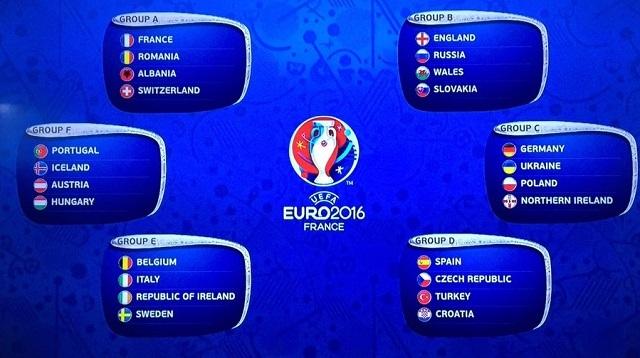 Završen žrijeb za EURO 2016