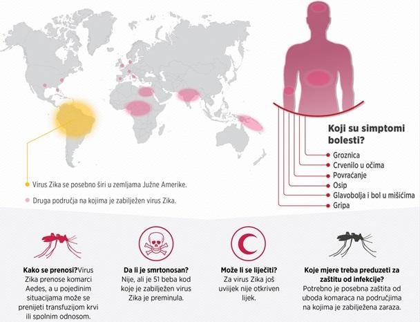 Virus zika, nova briga Svjetske zdravstvene organizacije