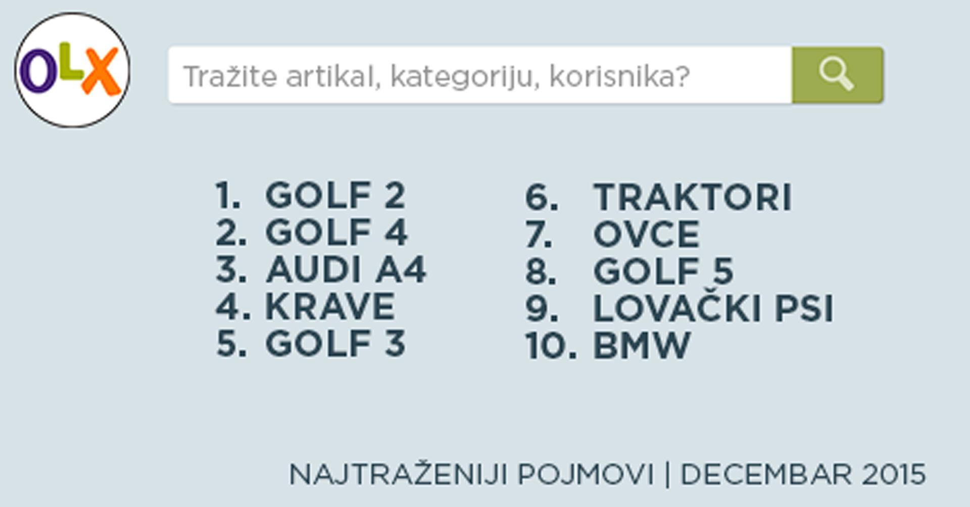 "Najtraženiji pojmovi na Olx.ba: Od golfa ""dvice"" do krave i ovce"