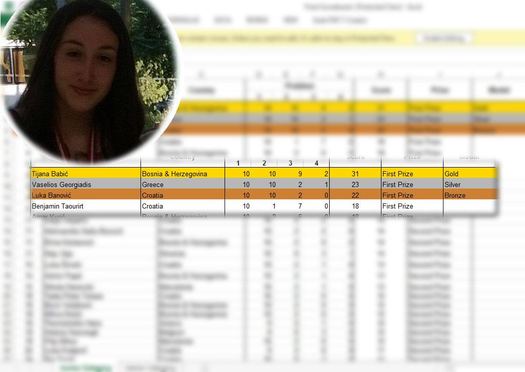 Gimnazijalka iz Banjaluke najbolja matematičarka u Evropi