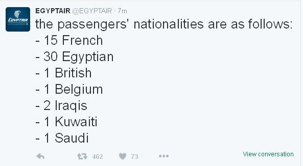 NACIONALOS PUTNIKA