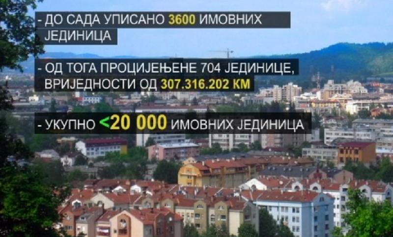 Banjaluka dobija centralni registar gradske imovine