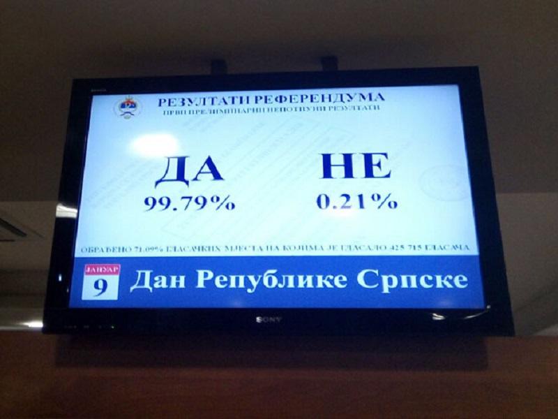 "Referendum: Na 71 odsto glasačkih mjesta, 99,79 odsto zaokružilo ""da"""