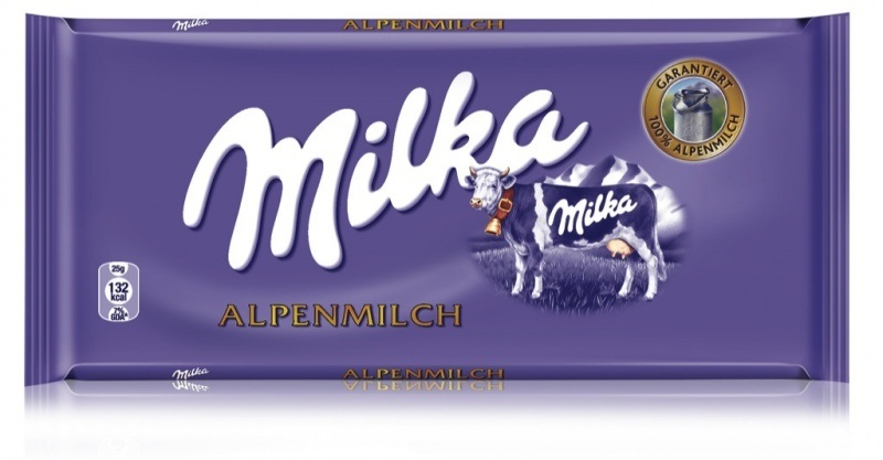 Da li znate kako je Milka čokolada dobila ime?